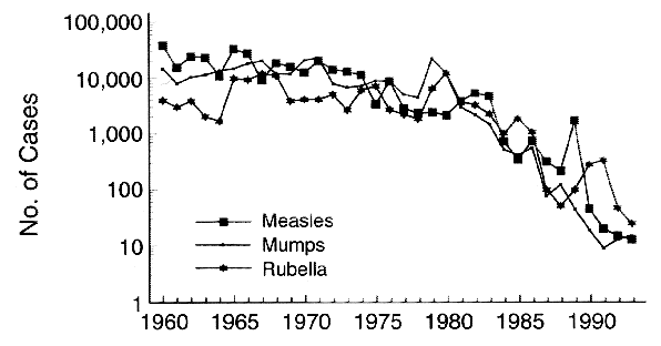 Measles in Finland
